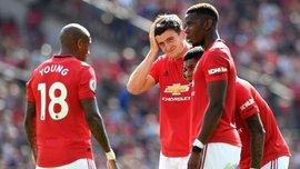 Манчестер Юнайтед не испугал команду четвертого дивизиона Англии – бурная реакция игроков на известие о матче с грандом