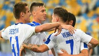 Определились все пары плей-офф квалификации Лиги чемпионов: Аякс – Динамо и другие противостояния