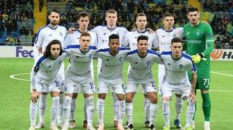 Клубный рейтинг УЕФА: Динамо опустилось за пределы топ-20
