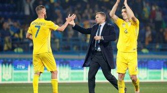Жеребьевка Евро-2020: Украина и другие сборные получили первых соперников – Роналду и чемпионы мира путают карты