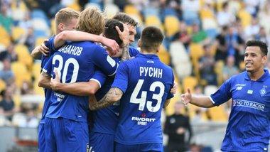 Лига чемпионов 2019/20: стали известны потенциальные соперники Динамо в квалификации турнира