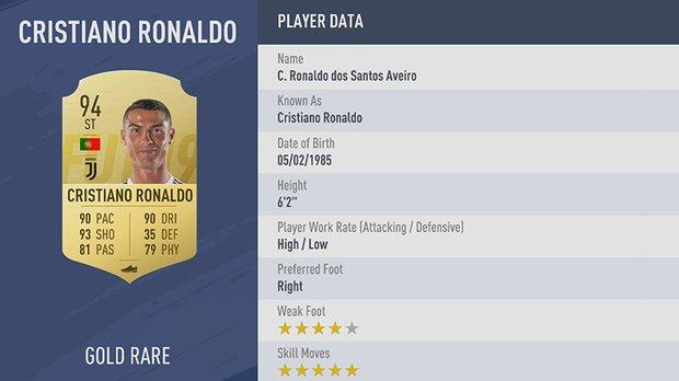 Топ-10 футболістів у FIFA19,  найкращий гравець світу, Кріштіану Роналду
