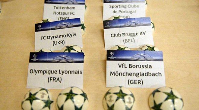 Результаты жеребьевки группового раунда Лиги чемпионов