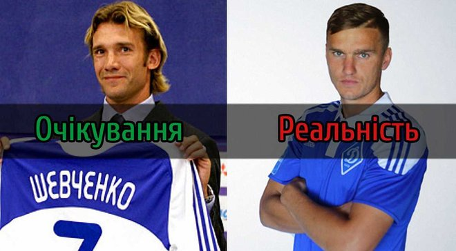 Украинский футбол: ожидание и реальность