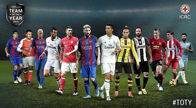 УЄФА назвав 40 кандидатів у символічну збірну за підсумками 2016 року