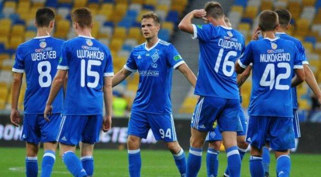 Скендербеу – Динамо: команды определились с цветами формы на матч