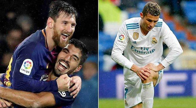 Реал перебуває ближче до зони вильоту, ніж до лідера Ла Ліги Барселони