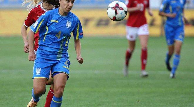 Женщины: Украина – Дания – 1:5 – видео голов и обзор матча
