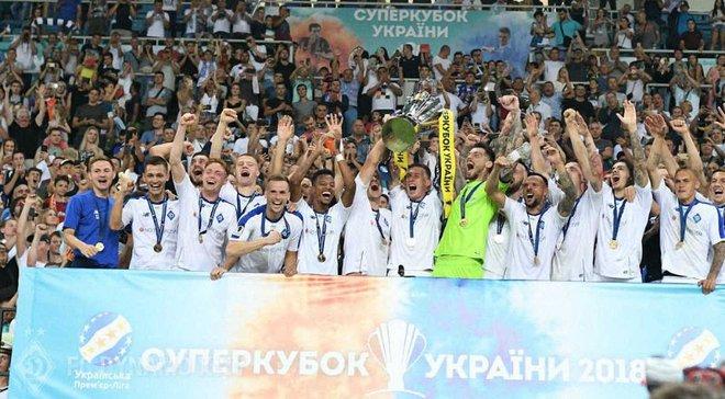Славия – Динамо: стало известно время начала матча 3-го квалификационного раунда Лиги чемпионов 2018/19