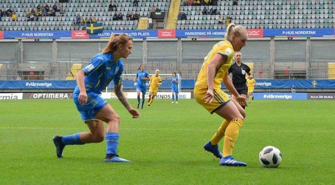 Женская сборная Украины разгромно проиграла Швеции и потеряла шансы выйти на ЧМ-2019