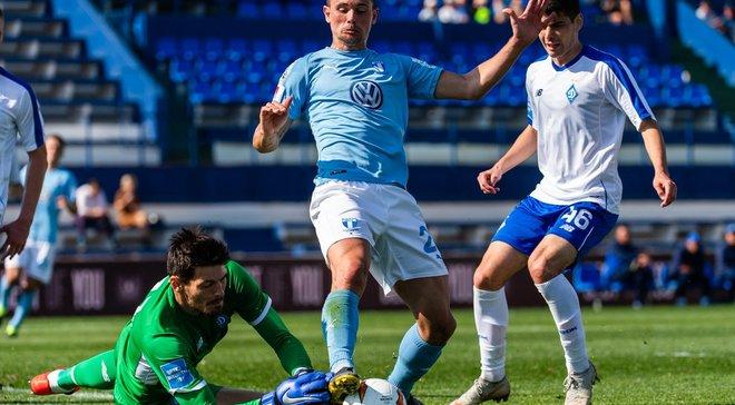 Динамо розписало нічию з Мальме у передостанньому матчі киян на зборах в Іспанії