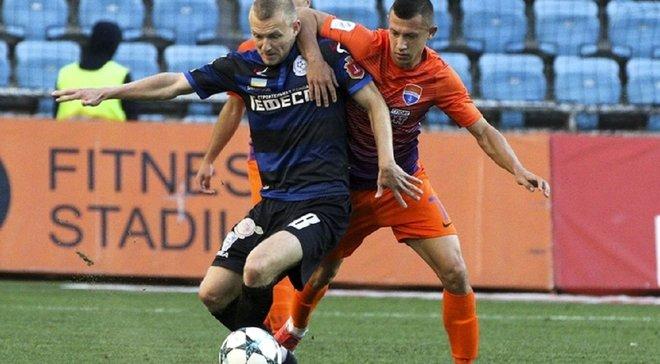 Мариуполь – Черноморец – видеообзор матча
