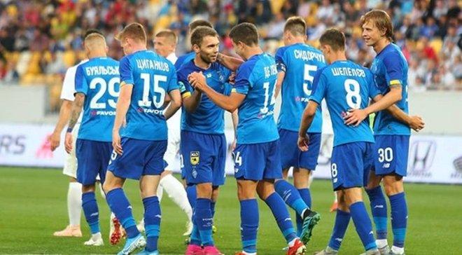 Ліга Європи 2019/20: календар матчів Динамо