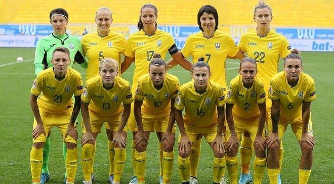 ФИФА увеличила количество участников финального турнира чемпионата мира среди женских команд