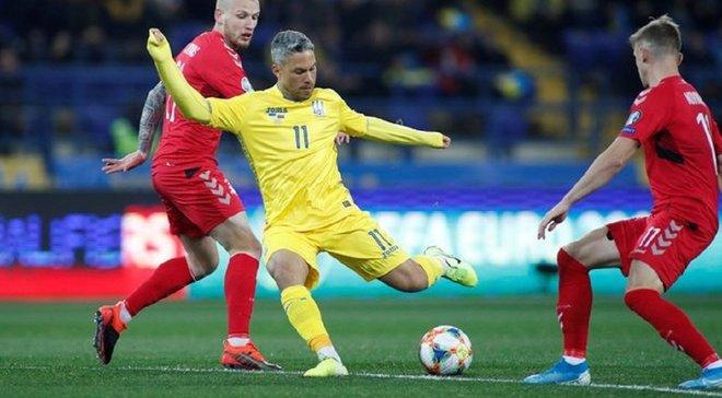 Украина – Литва – 2:0 – видео голов и обзор матча