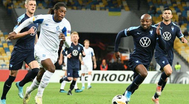 Мальме – Динамо: прогноз на матч Ліги Європи