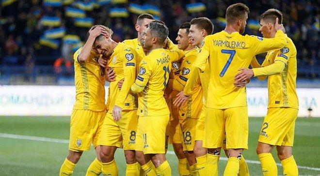 Євро-2020: збірна України базуватиметься у Бухаресті