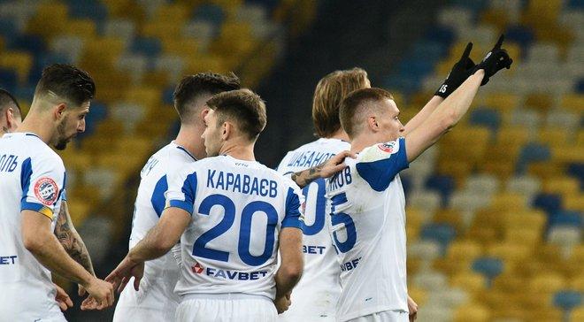 Циганков мав шанс змінити Динамо на топ-клуб АПЛ – Суркісу готові були платити солідну суму